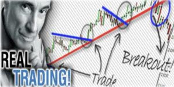 only $43, Trading 3SMA System - Hector DeVille